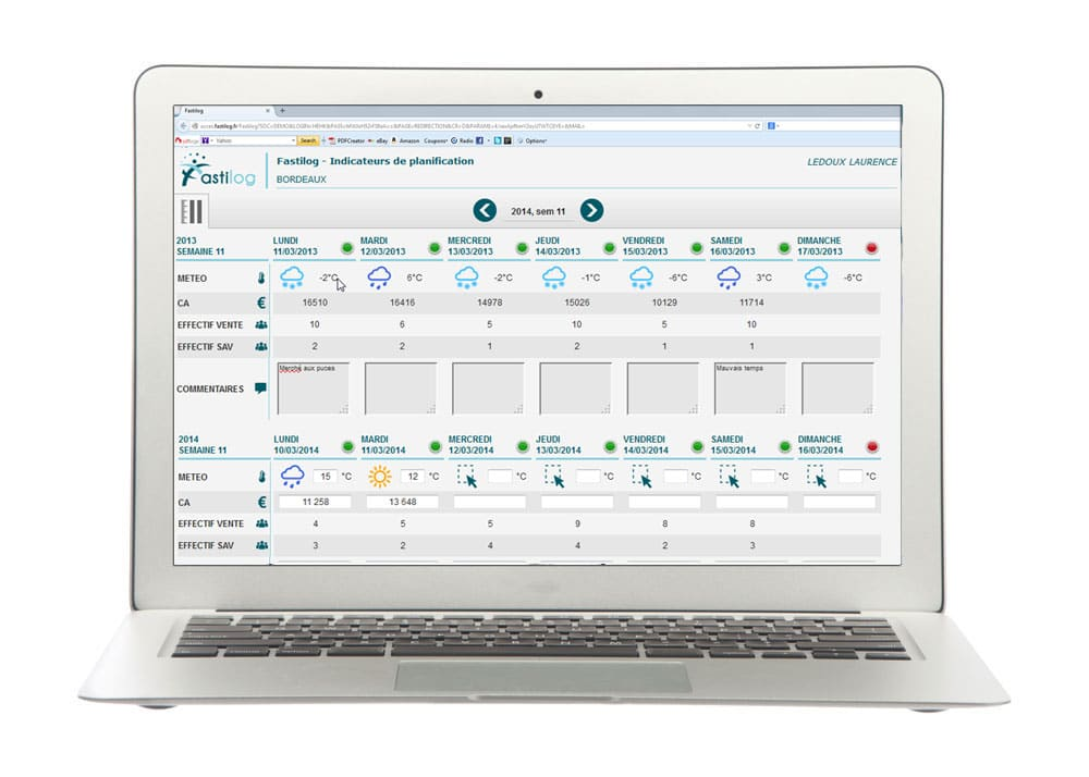gestion des indicateurs du module de plannings du logiciel RH de gestion des temps et des activités Fastilog
