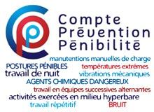 Compte Prévention Pénibilité - Tout savoir avec Fastilog logiciel RH de gestion des temps et des activités Lille Nord